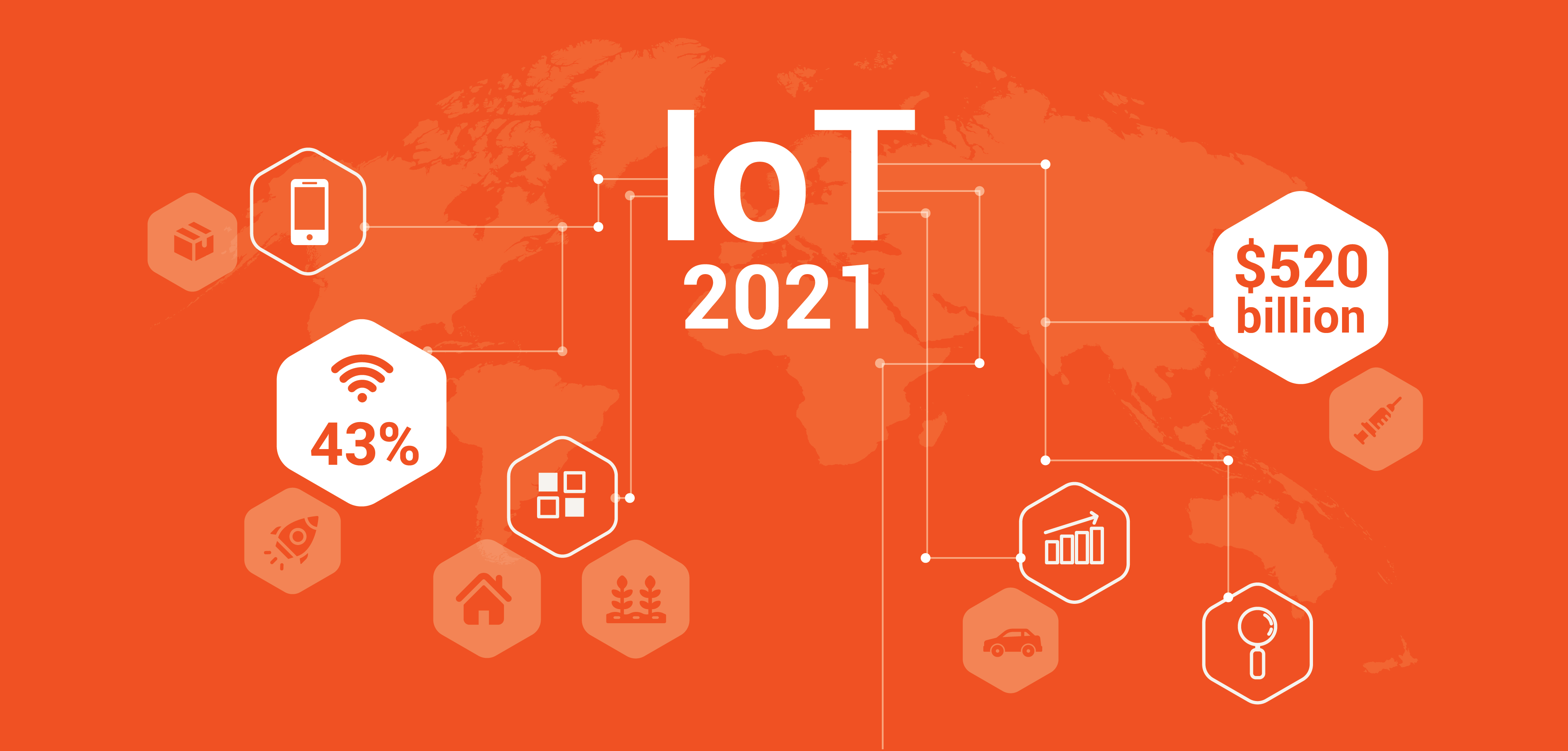 IoT trends to expect in 2021